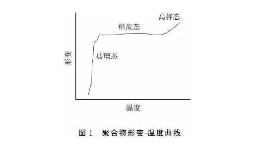 喷塑成套设备厂家:影响粉末流动性因素分析