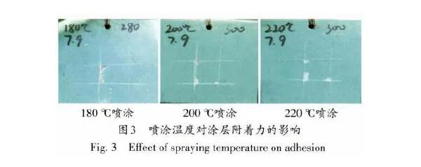 喷塑自动线工艺喷涂温度对涂层附着力的影响